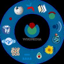 Projets Wikimedia